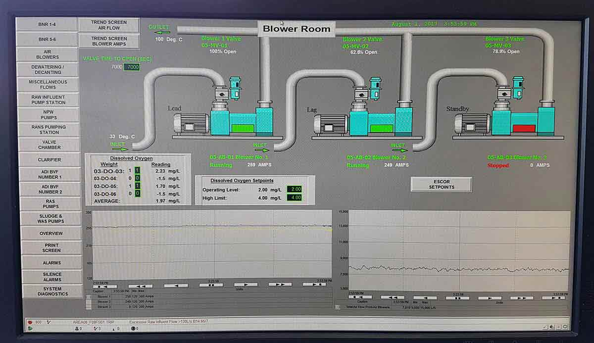 HMI modifications to a plant blower control system